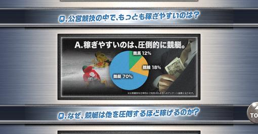 賞金王 非会員ページ 検証