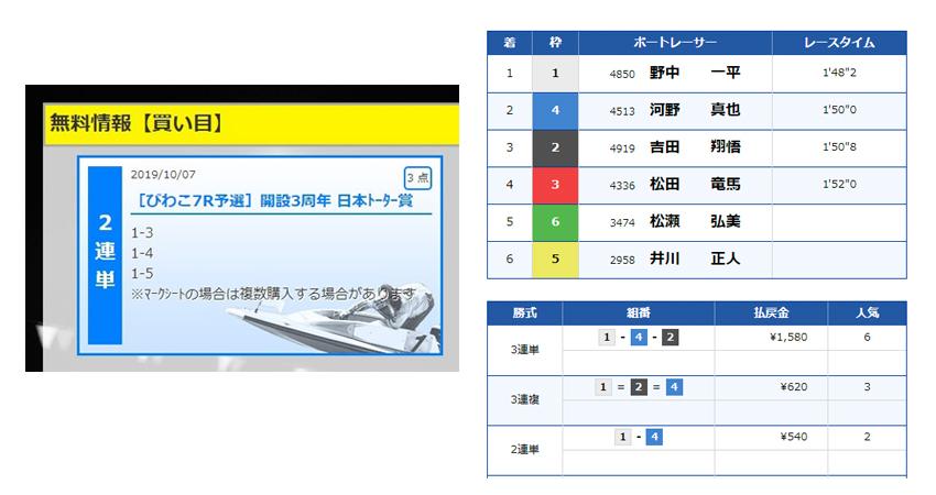 波王(NAMI-O) 無料予想 検証