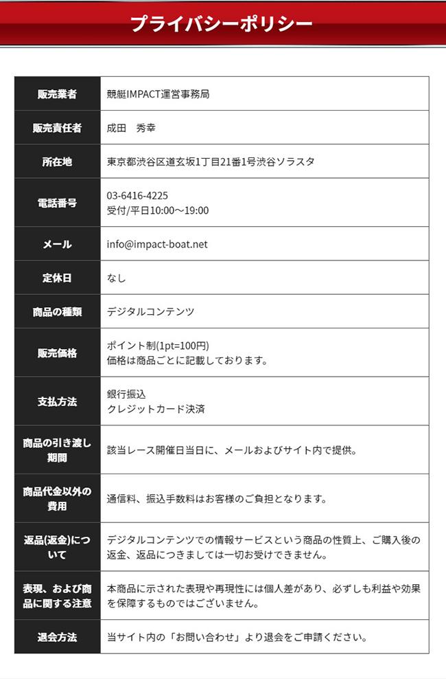 競艇インパクト(競艇IMPACT) 他サイトとの関連性 検証