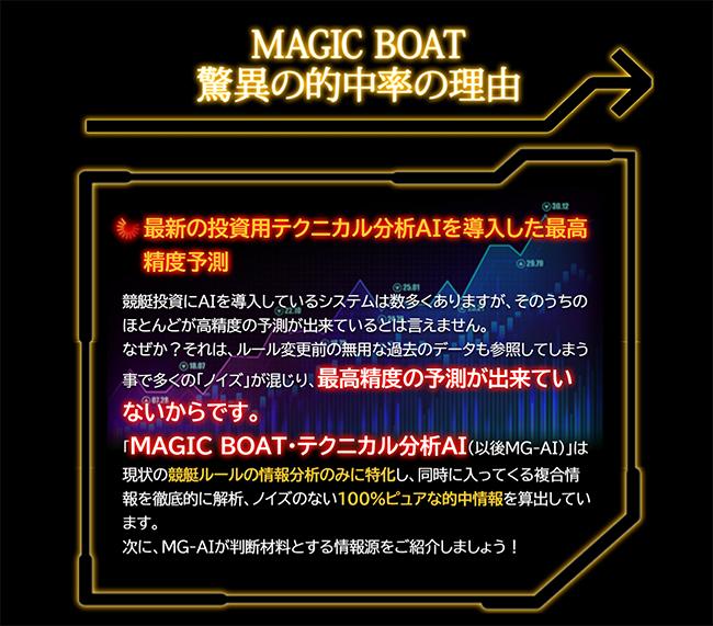 マジックボート(MAGIC BOAT) 非会員ページ 検証