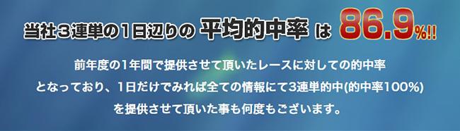 WATERFOWL(ウォータフォウル) 非会員ページ 検証
